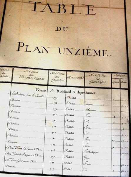 Fief de Robillard 1740 (Livre de plans seigneurie de Sivry Vicomté de Melun Duché-Pairie de Villars) (Astrolabe Melun 73H98)