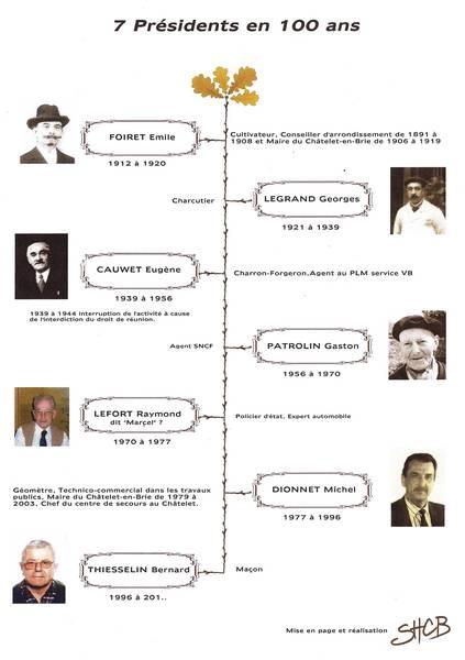 Les 7 présidents de l'association le Lendemain